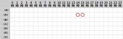 電話占いリノア所属の鈴華先生のスケジュール