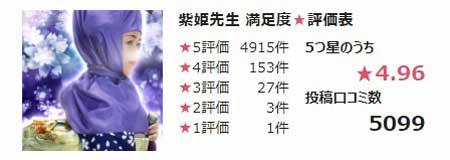 電話占いピュアリ所属の紫姫先生の評価
