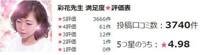 電話占いピュアリ所属の彩花先生の評価