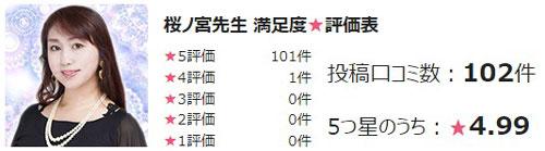 電話占いピュアリ所属の桜ノ宮先生の評価