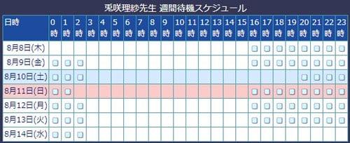 電話占いウィル所属の兎咲理紗先生のスケジュール