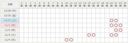 電話占いリノア所属の小日向彩先生のスケジュール